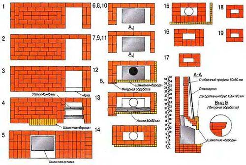 схема кладки мангала из