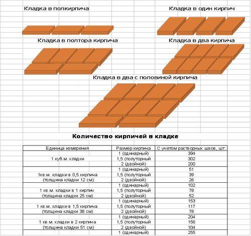 raschet_kolichestva_kirpicha_03