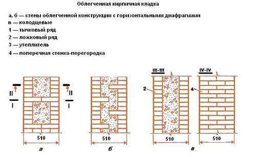 tolshhina_steny_doma_iz_kirpicha__04