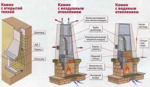 proekt_i_postrojka_uglovogo_kamina_iz_kirpicha_2