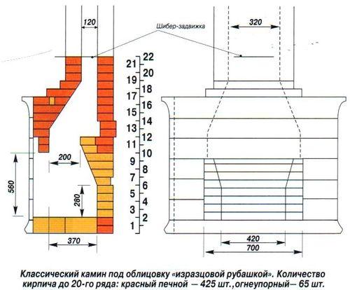 proekt_i_postrojka_uglovogo_kamina_iz_kirpicha_5